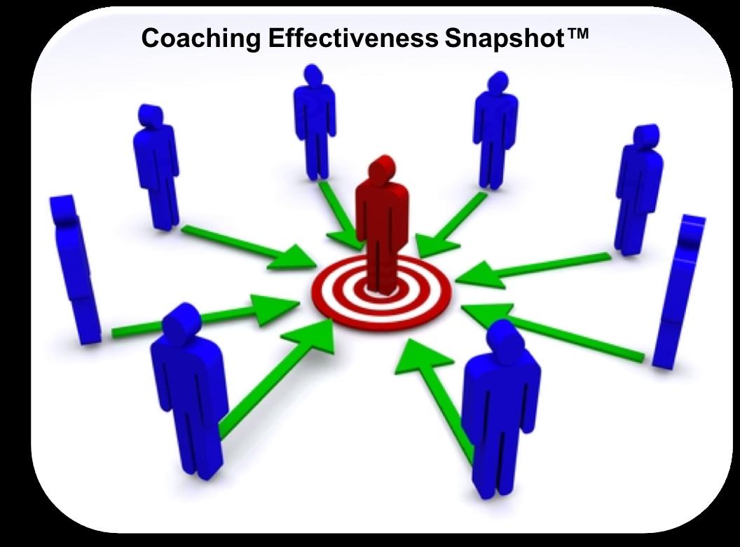 Sales Management Training Assessment